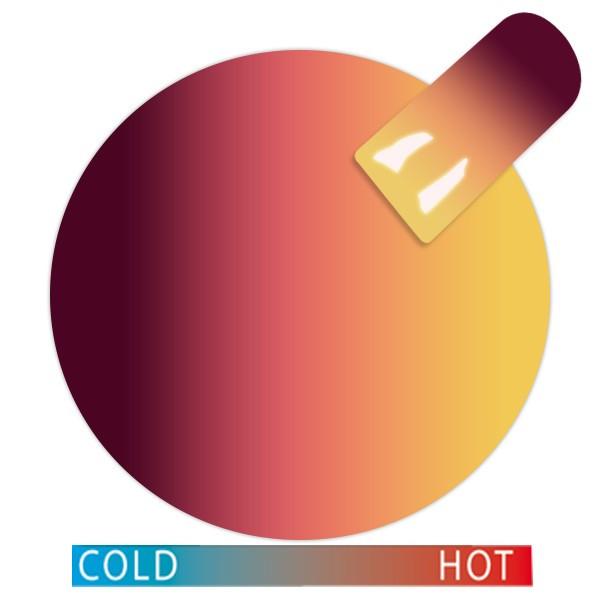 Cupio Thermo Gel Effect